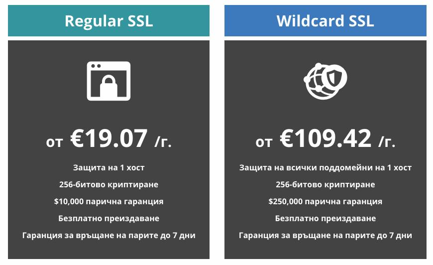 SSL сертификати